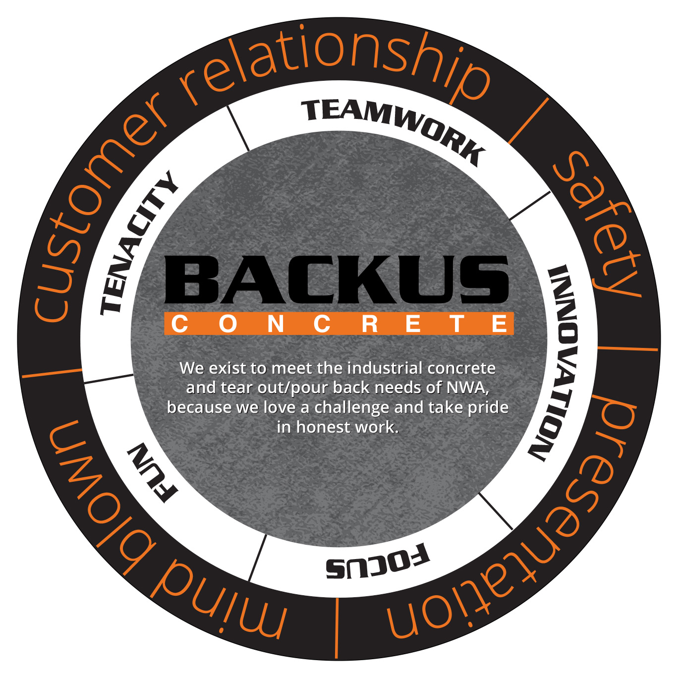 Backus Concrete Wall Signs